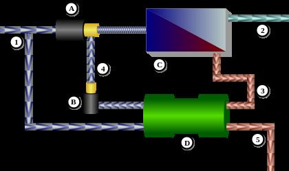 כיצד עובדת מערכת אוסמוזה הפוכה